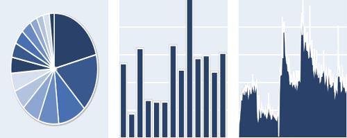 20 очень полезных и бесплатных скриптов для построения диаграмм и графиков