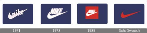 Истории создания эмблем 15 торговых марок