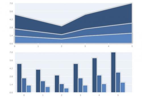JS-библиотеку для черчения графиков ...: www.coolwebmasters.com/charts/287-22-awesome-visualization...