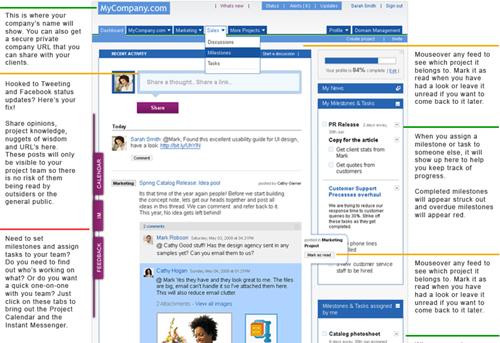 Бесплатный клиент для офисной безопасности и общения с клиентами для Вашей компании