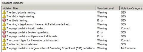 Бесплатный набор инструментов по SEO-оптимизации от Microsoft
