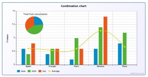 Программа Для Составления Графиков И Диаграмм - фото 5