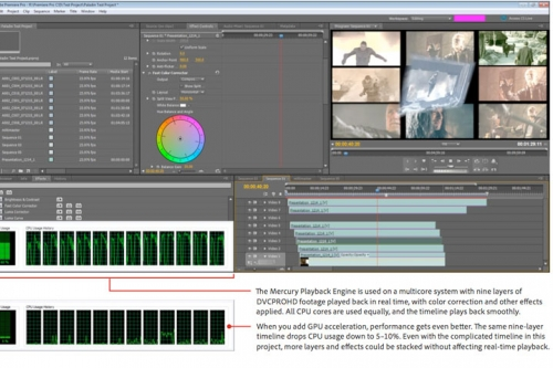 Adobe Creative Suite 5 - Premiere CS5: Что нового ..