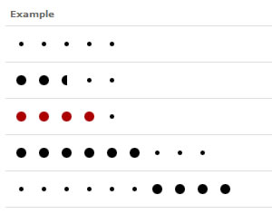 15 плагинов для Javascript + обучаемые статьи о том, как добавить рейтинги на сайт
