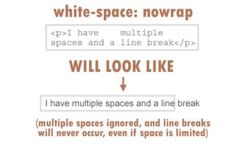 Учимся использовать white-space в CSS