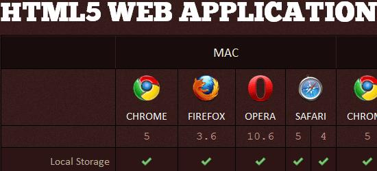 браузер html5