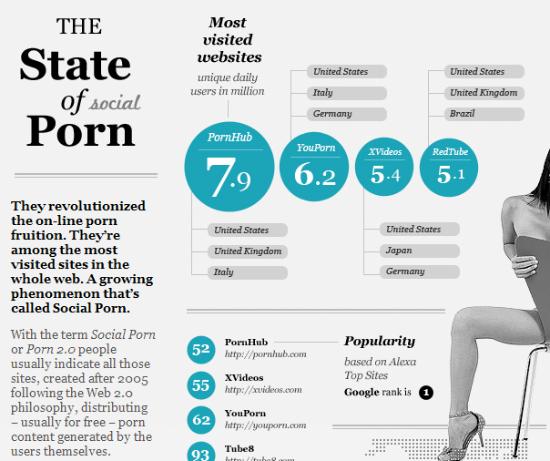 Инфографика про секс кто