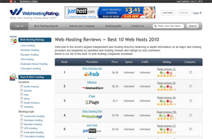 Лучший способ поиска подходящего хостинга для вашего веб-сайта