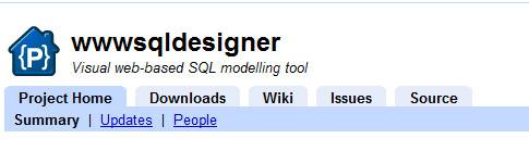 Бесплатные инструменты MySQL для повышения продуктивности