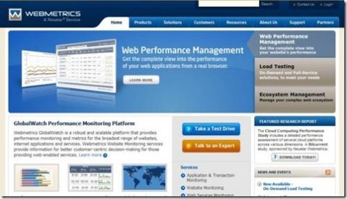 Мониторинг сервера - 10+ лучших инструментов