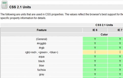 10 полезных CSS3-инструментов для веб-разработки