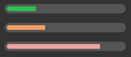 Уроки CSS3: Создание полосы прогресса (прогресс-бар) на CSS3