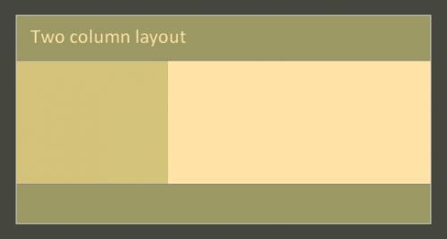 Разработка шаблона с колонками одинаковой высоты посредством границ и отрицательных полей в CSS