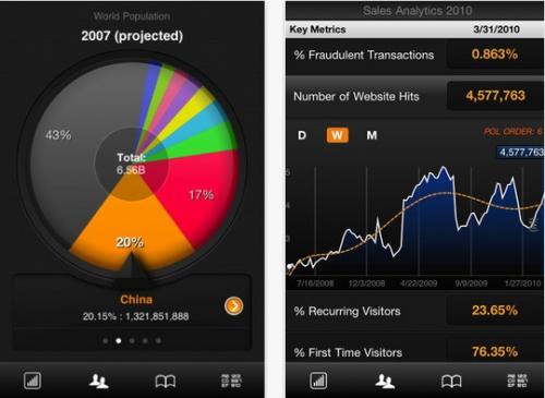7 iPad-приложений управления проектами для повышения эффективности работы