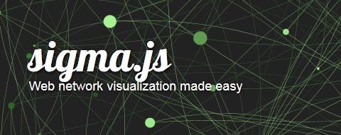 JavaScript-библиотека для построения интерактивных сетевых карт – Sigma.js