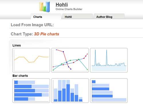 схем Hohli Online Charts