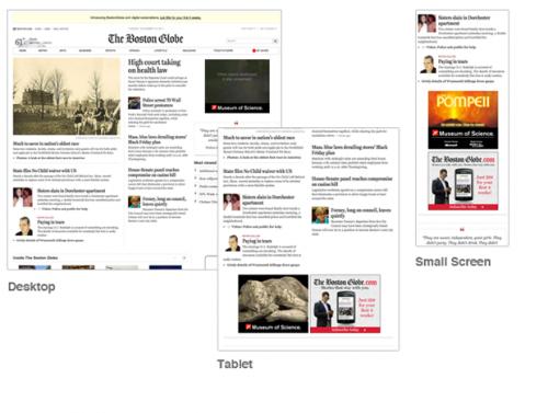 Адаптивная реклама: один размер на все случаи