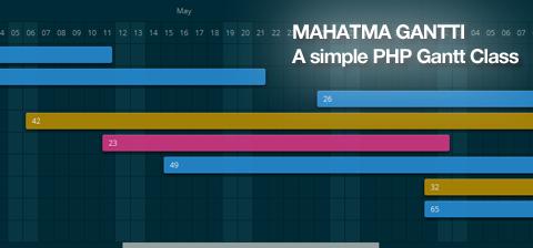 Gantti: диаграммы Ганта на PHP