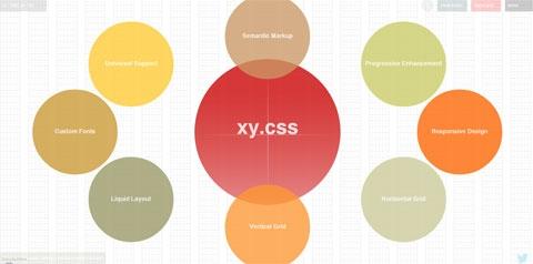 xyCSS: CSS-шаблон для адаптивных разметок
