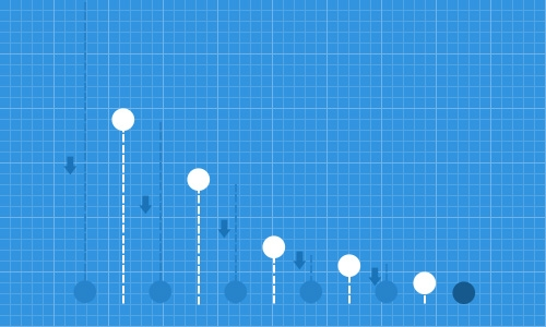 Создаем эффект подпрыгивания при помощи CSS3-анимации