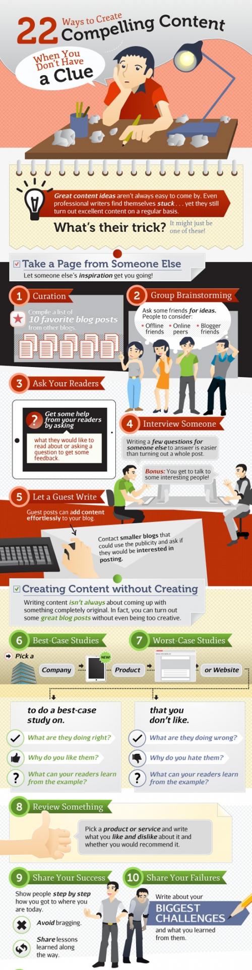 25 шпаргалок и инфографик для блогеров