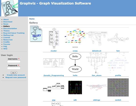 About  Graphviz  Graph Visualization Software