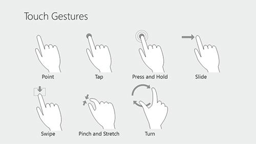 Иконки жестов