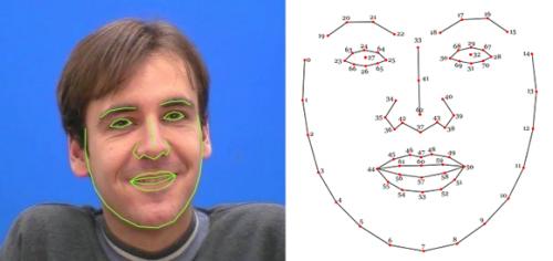 Javascript-библиотека для тщательного выявления свойств лица на изображении