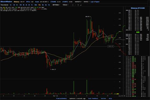 бонусы casino за регистрацию бездепозитные bitcoin-3