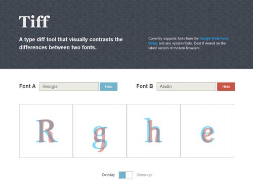 Tiff: инструмент для выявления визуальных различий между шрифтами