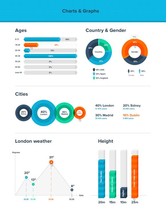 Графики и Диаграммы - Статьи, новости, разработка, дизайн - онлайн-журнал для дизайнеров и веб-разработчиков CoolWebmasters.Com