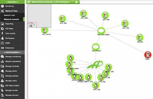 14 бесплатных инструментов для мониторинга серверов и сети