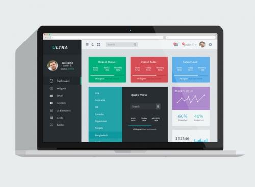 Ultra: бесплатный PSD-набор интерфейса админ-панели